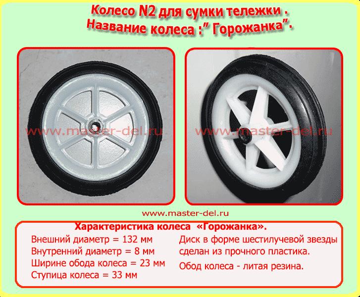 запасное колесо для сумки тележки Горожанка, колёсики для сумки-тележки