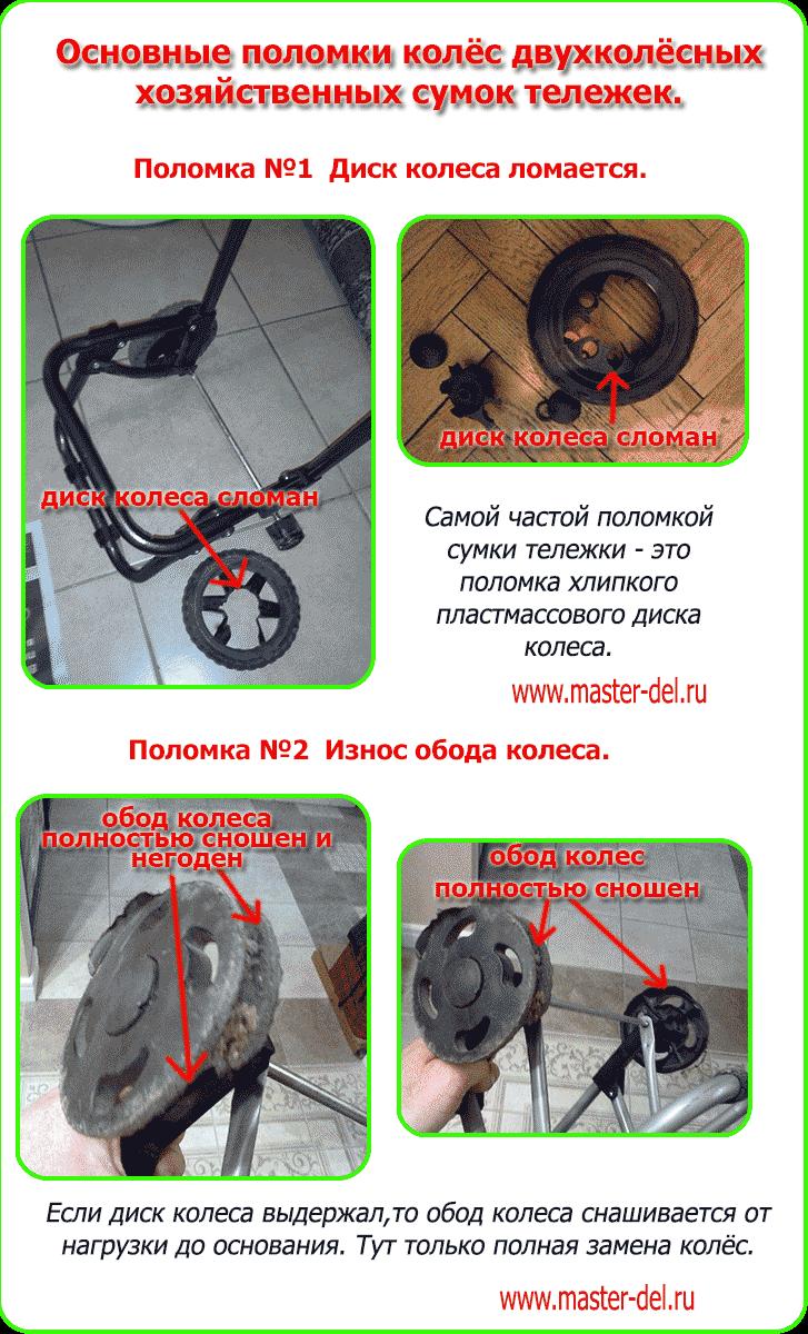 поломки и ремонт колёс сумки тележки